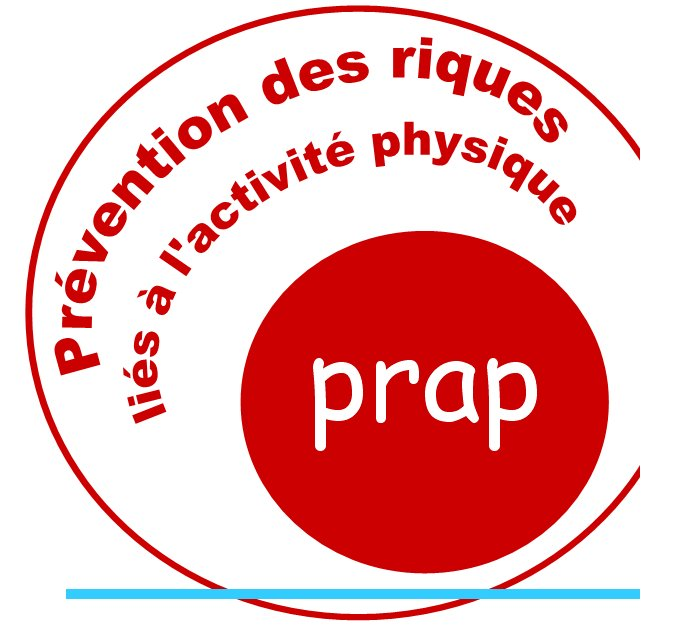 Manutention - Gestes et postures - PRAP